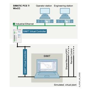 industry image database v2 91